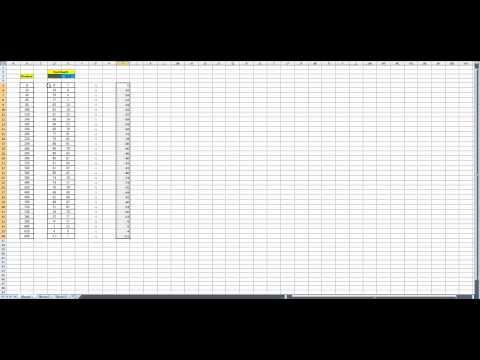 Making a Profile Graph