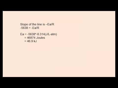 Determining the Activation Energy using the Arrhenius Equation