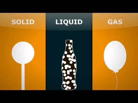 Physics - Energy - Heat Transfer - Solids Liquids and Gases