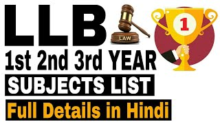 Download LLB Syllabus for 1st, 2nd and 3rd Year | Career in Law | Sunil Adhikari | Video