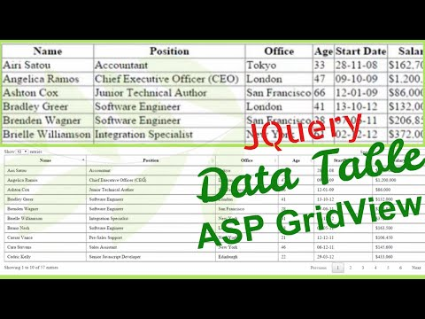 Gridview to Jquery DataTable