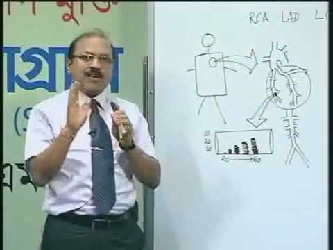 Heart Blockage solution without surgery by Dr. Bimal Chhajer (Bangla)