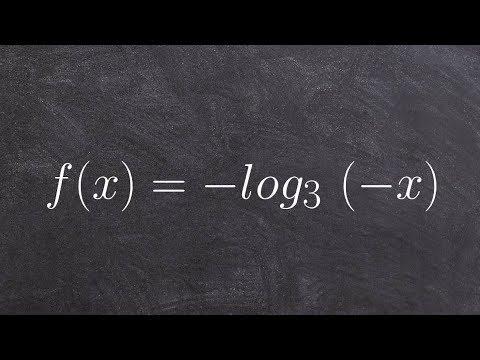 Determining the x intercept of a logarithmic equation