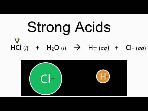 Strong and Weak Acids - Examples and Explanation