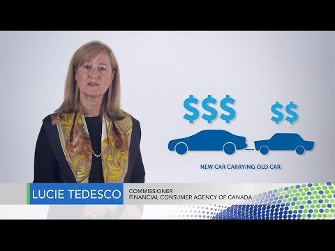 The risks of long-term car loans