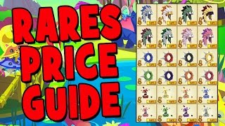AJ ITEMS WORTH IN REAL LIFE! ll Animal Jam perpectives