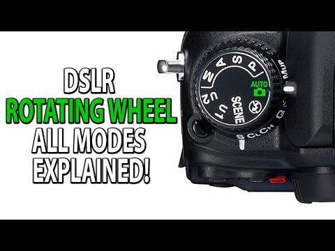All DSLR Camera Modes explained.