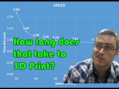 How long does that take to 3D print?