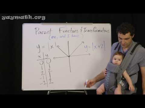 Algebra – Parent Functions and Transformations