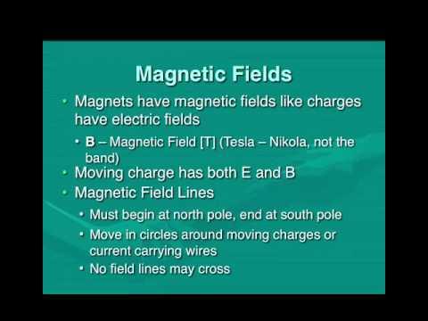 Magnetism Lec1