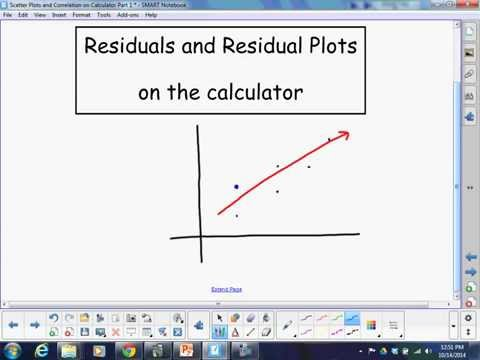 AP Stats - 3.2 Interpret slope, y-intercept, residual plots.