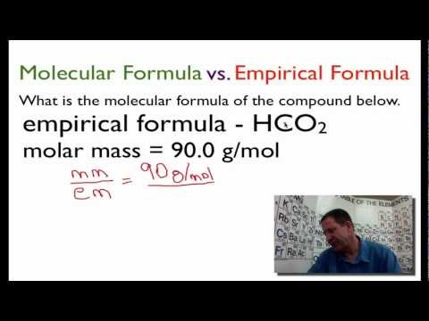 From the Empirical Formula to the Molecular Formula