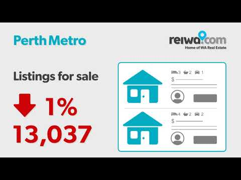 Perth metro September 2017 monthly real estate update