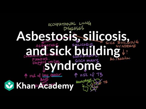 Asbestosis, silicosis, sick building syndrome | NCLEX-RN | Khan Academy