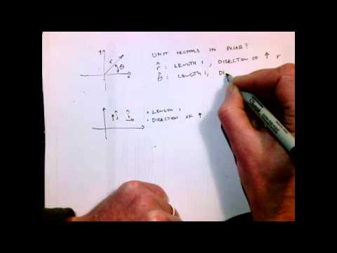 Intro to Unit Vectors for Polar Coordinates