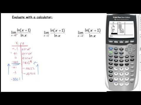 Evaluating Limits with a Calculator