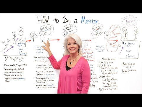 How to Be a Mentor - Project Management Training