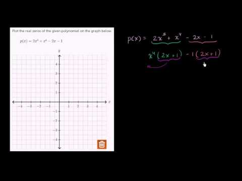 Factoring 5th degree polynomial to find real zeros