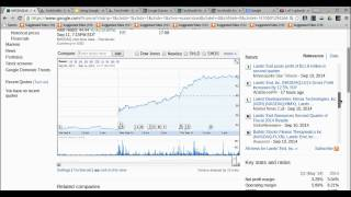 Google Finance: what causes a stock price to change