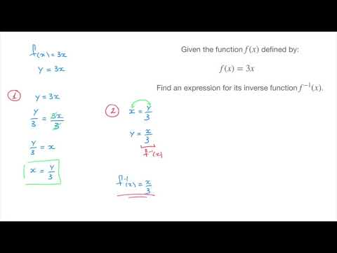 Inverse Functions - How to find the inverse function of a linear function - Tutorial 1