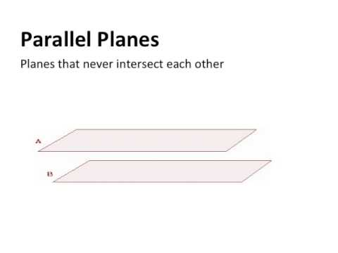 Shapes In Space PowerPoint | Parallel Planes
