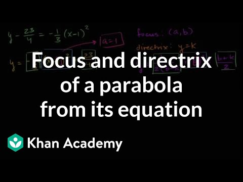 Finding focus and directrix from vertex | Conic sections | Algebra II | Khan Academy