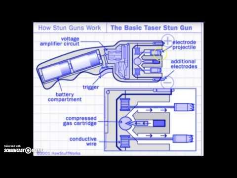 Taser Gun: How it works