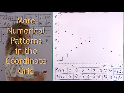 More numerical patterns in the coordinate grid (5th grade math)
