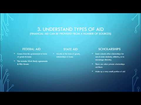 How to Negotiate for a Better Financial Aid