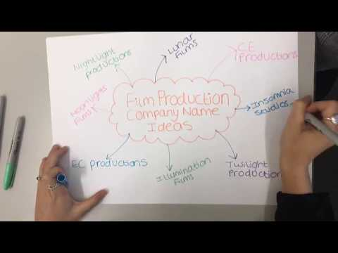 Film Production Company Name Ideas