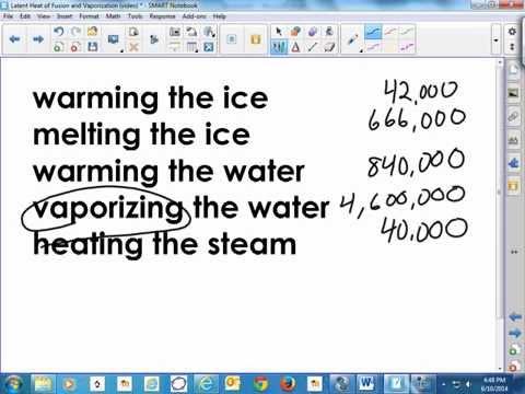 Latent Heat, Heat Transfer