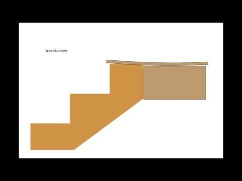 Problems Created from Incorrect Stair Stringer Placement - Landings and Floors