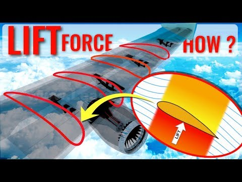 How do Wings generate LIFT ?