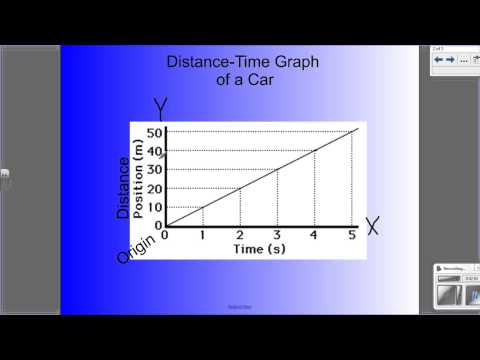 How to Calculate Average Speed Using a Distance Time Graph - TEKS 6.8C