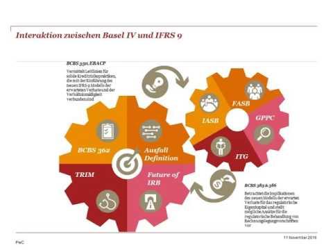 German Basel IV-Channel, Gemeinsamkeiten & Unterschiede IFRS9 und IRBA Risikoparameter, 11. Nov 2016
