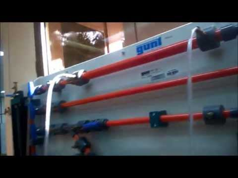 Friction Losses in Pipes Live Experiment 2015