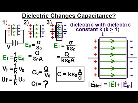 Physics - E&M: Ch 39.1 Capacitors & Capacitance Understood (12 of 27) Dielectric Chgs Capacitance?