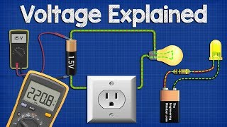 Download Voltage Explained - What is Voltage? Basic electricity potential difference Video