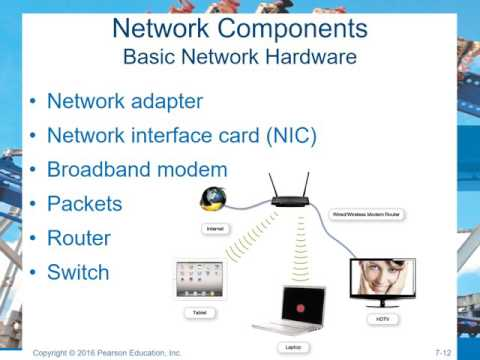 Networks Technology in action