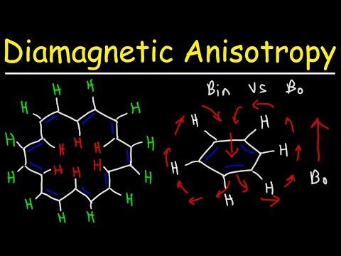Diamagnetic Anisotropy - H NMR Spectroscopy - Organic Chemistry