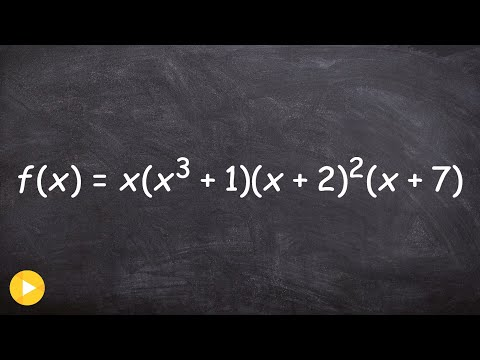 Given the zeros, find the end behavior to sketch the graph of a polynomial