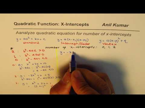 How to Find Number of X Intercepts from Quadratic Equations in Different Forms