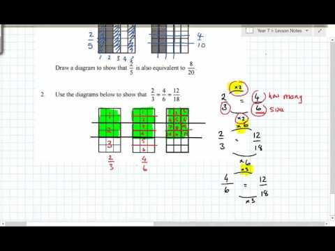 Equivalent fractions2