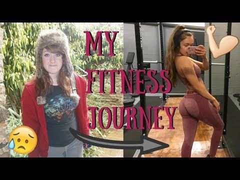 Overweight, Underweight, Healthy   MY FITNESS JOURNEY