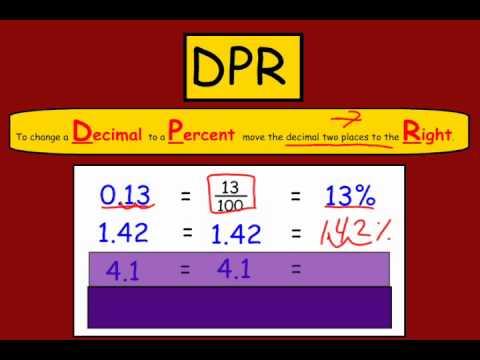 Changing Decimals to Percents & Percents to Decimals