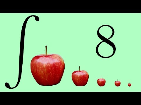 Calculus 2: The Right Way to Think About Integration Technique (Integral of x³ by the Power Law)