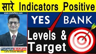YES BANK SHARE PRICE ANALYSIS  सारे Indicators Positive   YES BANK TECHNICAL ANLYSIS