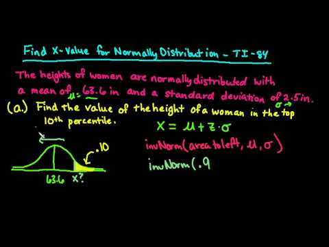 Find X Value for Normal Distribution - TI-84 Plus