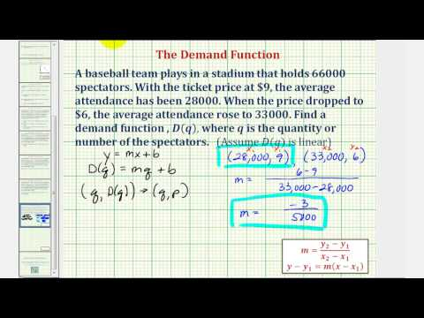 Ex: Determine a Linear Demand Function