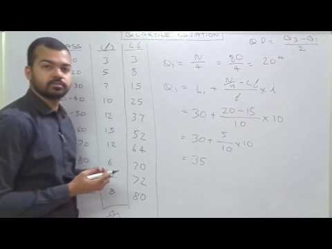 Quartile Deviation (Continuous Series) (by SANAT SHRIVASTAVA)